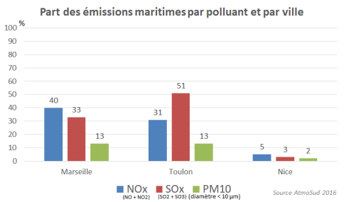 part_emissions_maritimes_0